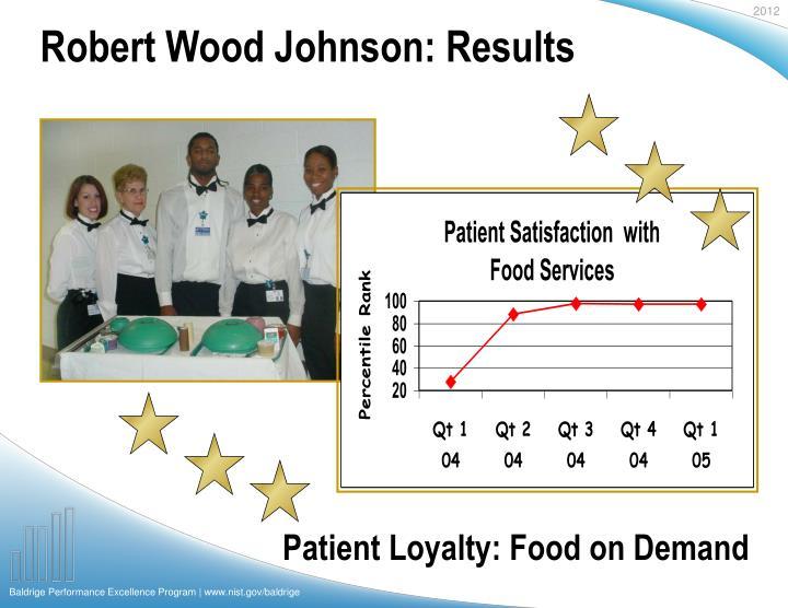 Robert Wood Johnson: Results
