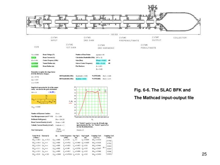 Fig. 6-6. The SLAC BFK and