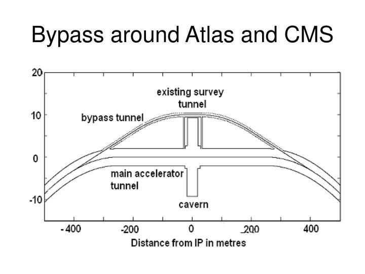 Bypass around Atlas and CMS