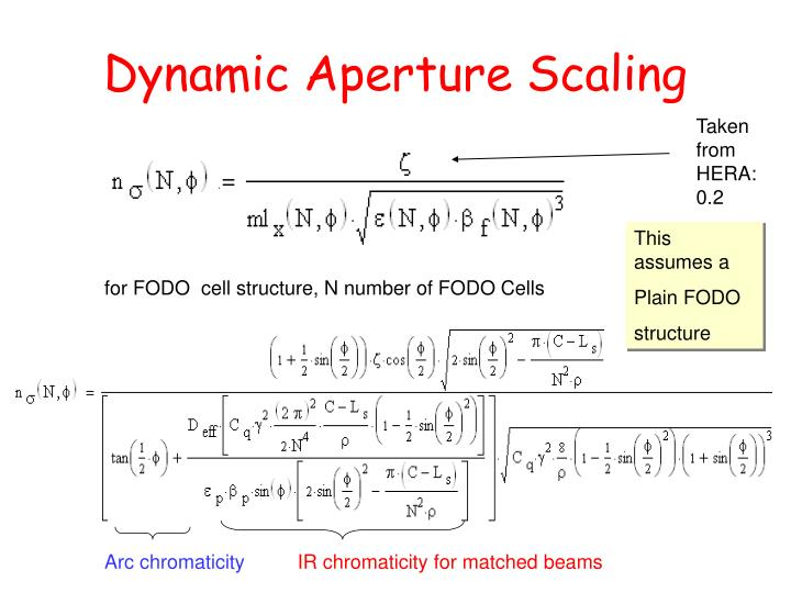 Dynamic Aperture Scaling