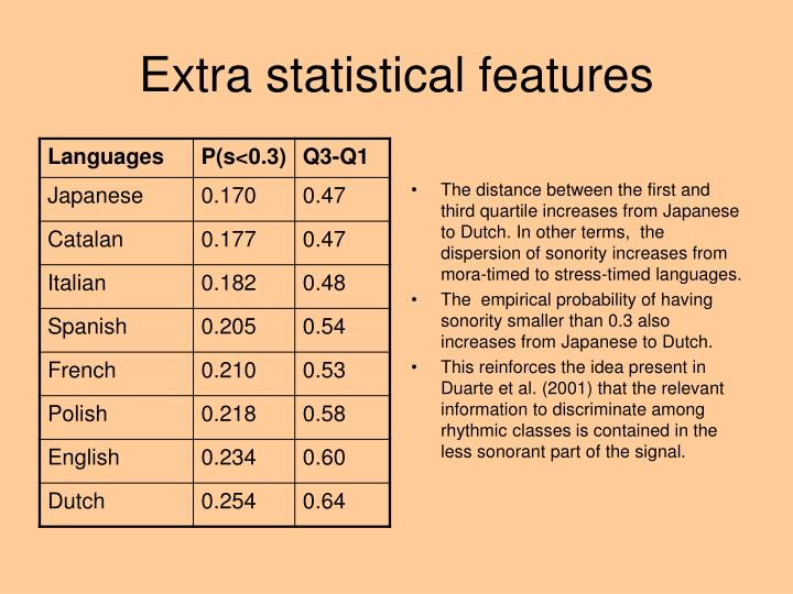 Extra statistical features