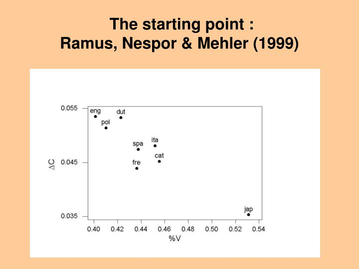 The starting point ramus nespor mehler 1999