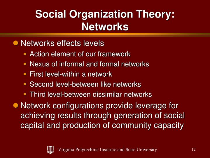 Networks effects levels