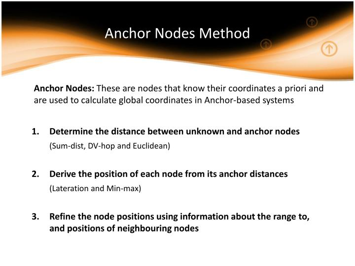 Anchor Nodes Method