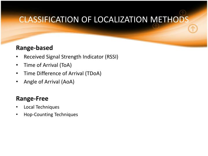 CLASSIFICATION OF LOCALIZATION METHODS