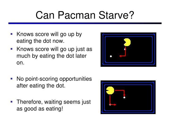 Can Pacman Starve?