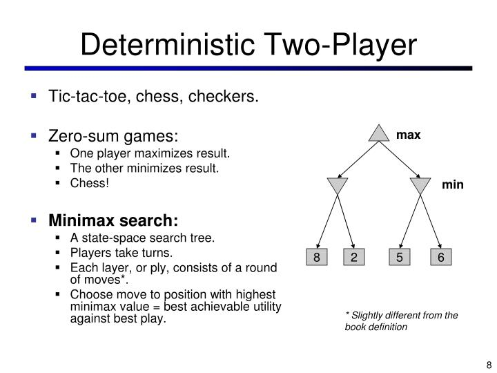 Deterministic Two-Player