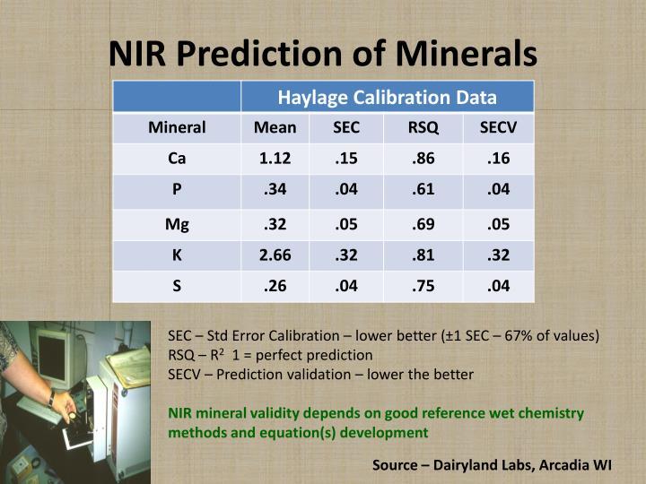 NIR Prediction of Minerals