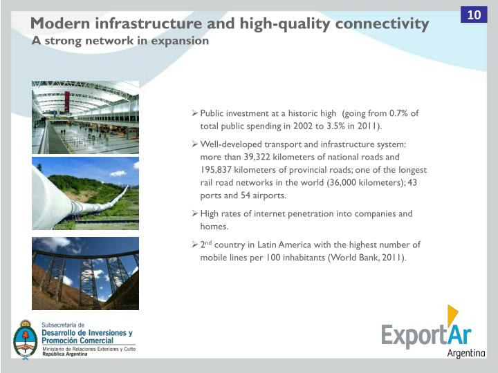Modern infrastructure and high-quality connectivity