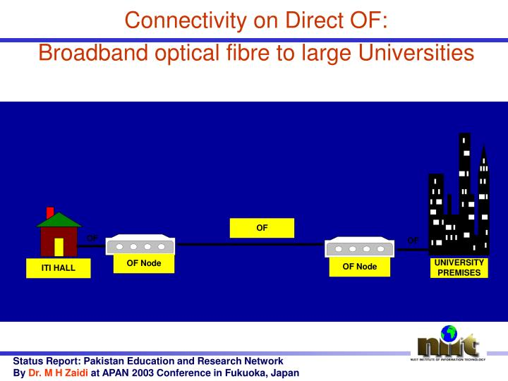 Connectivity on Direct OF: