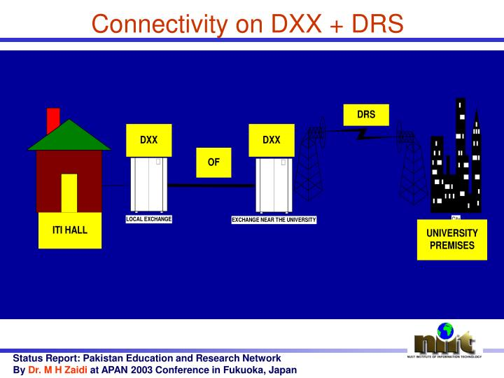 Connectivity on DXX + DRS
