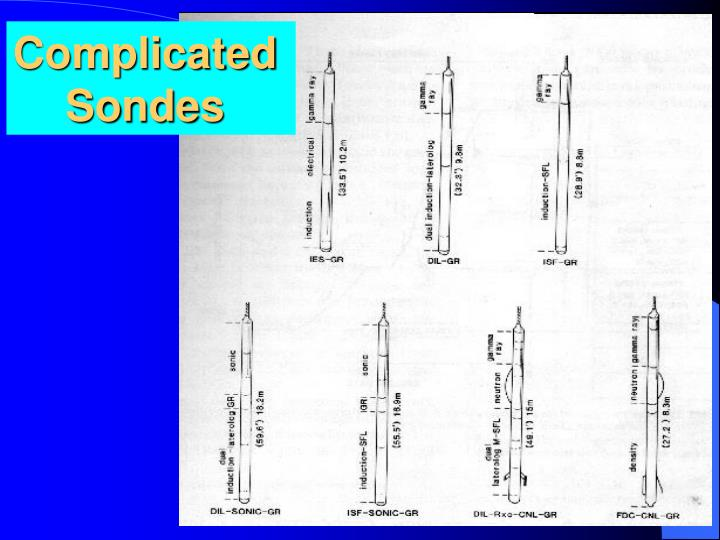 Complicated Sondes