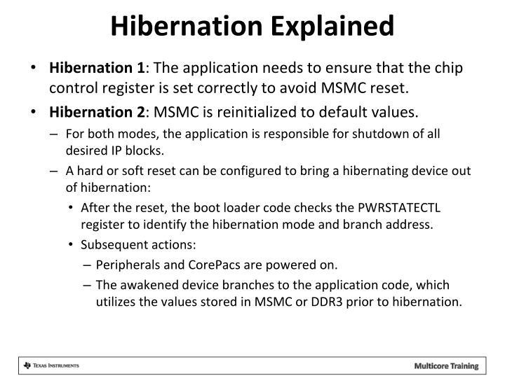 Hibernation Explained