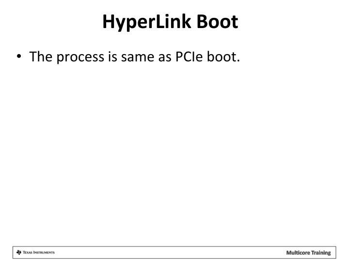HyperLink
