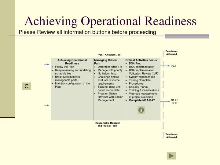 Achieving Operational Readiness