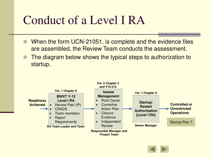 Conduct of a Level I RA