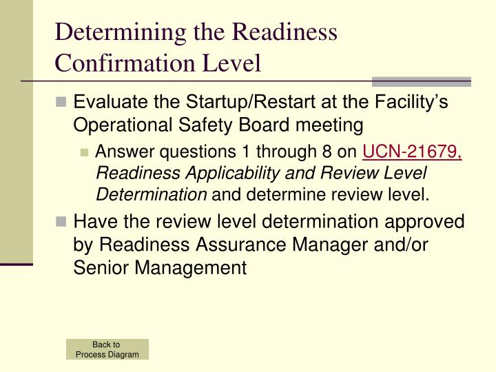 Determining the Readiness Confirmation Level