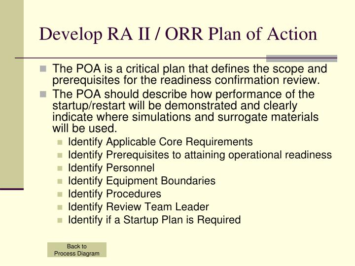 Develop RA II / ORR Plan of Action