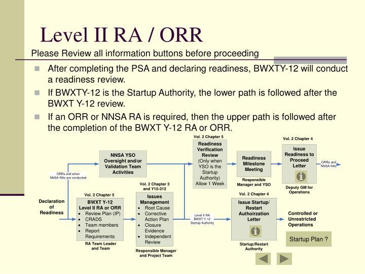 Level II RA / ORR