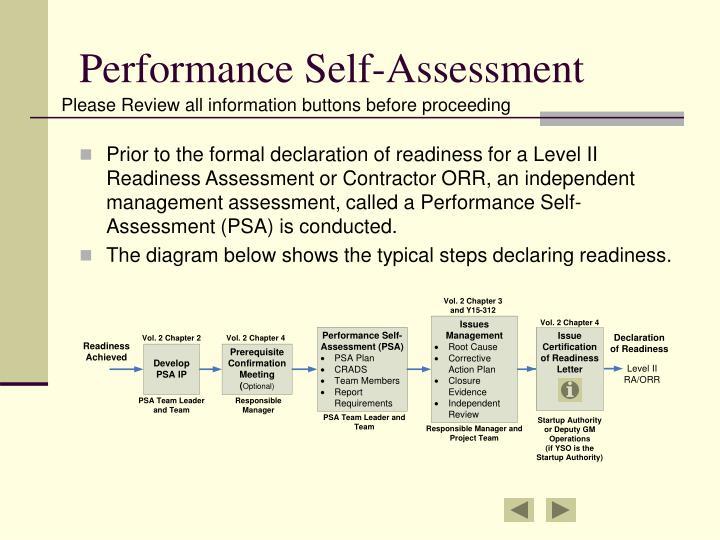 Performance Self-Assessment
