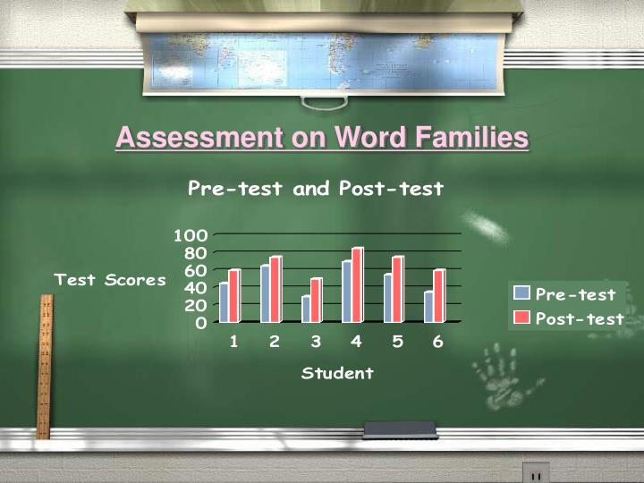 Assessment on Word Families