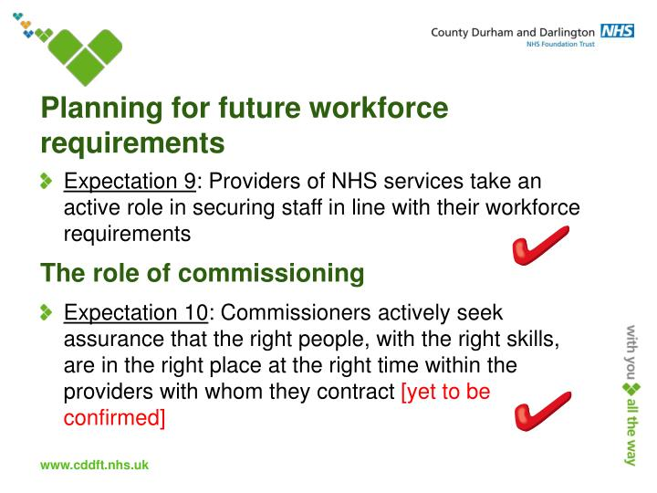 Planning for future workforce requirements