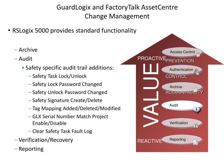 GuardLogix and FactoryTalk AssetCentre