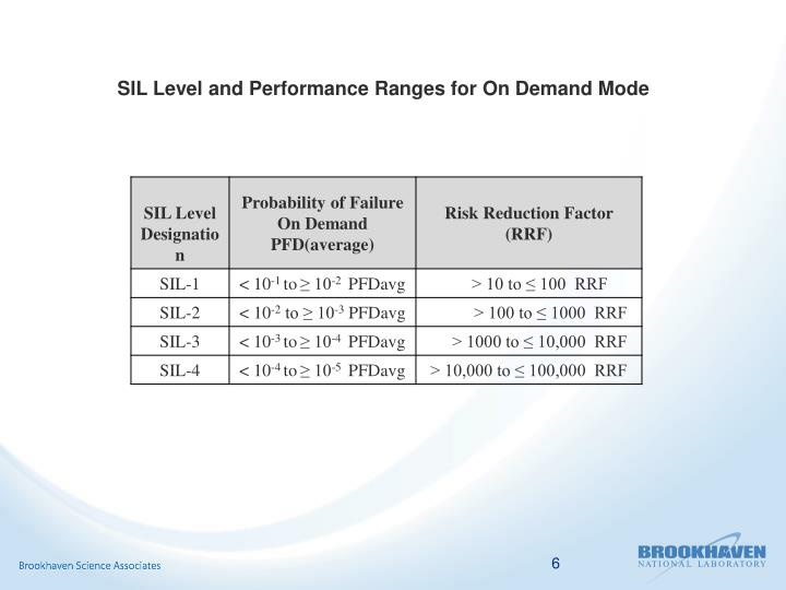 SIL Level and Performance Ranges for On Demand Mode