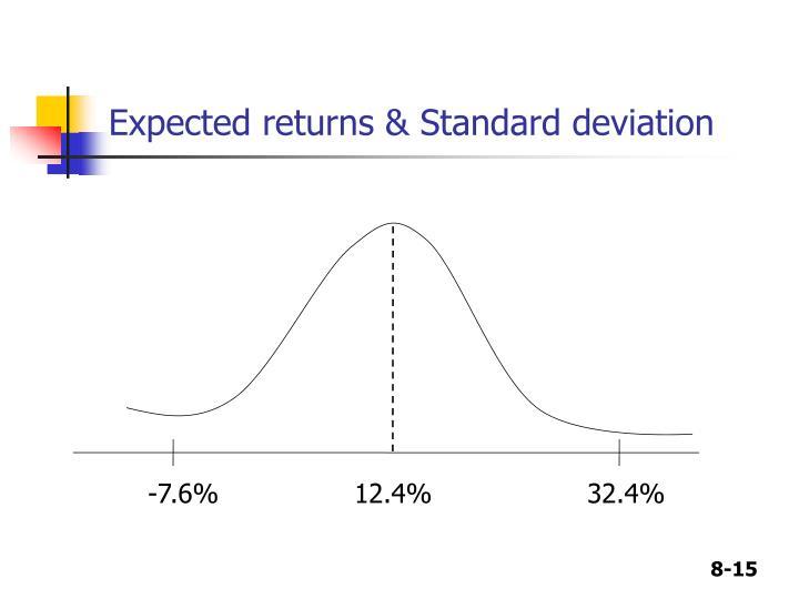 Expected returns & Standard deviation