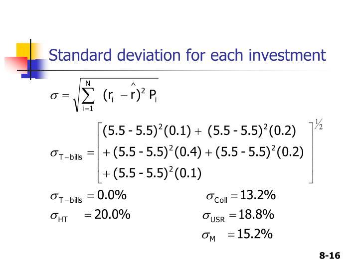 Standard deviation for each investment
