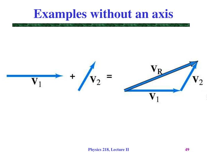 Examples without an axis