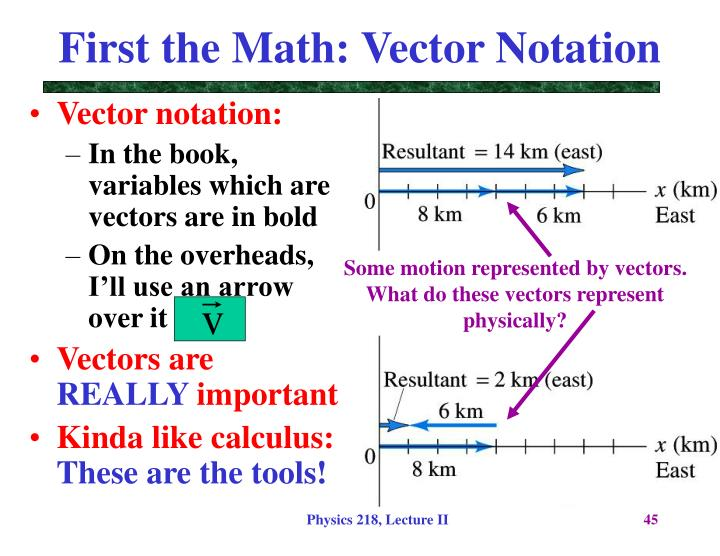 First the Math: Vector Notation