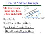 general addition example
