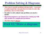 problem solving diagrams