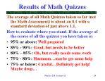 results of math quizzes