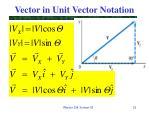 vector in unit vector notation