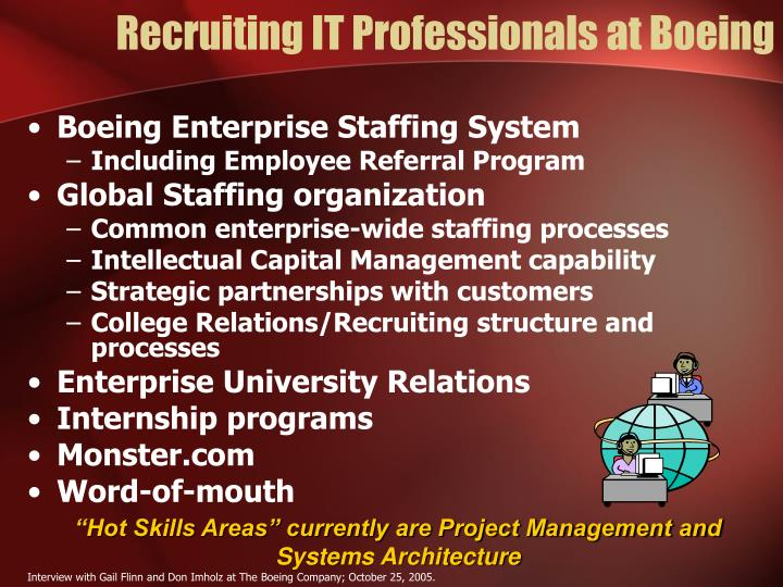 Recruiting IT Professionals at Boeing