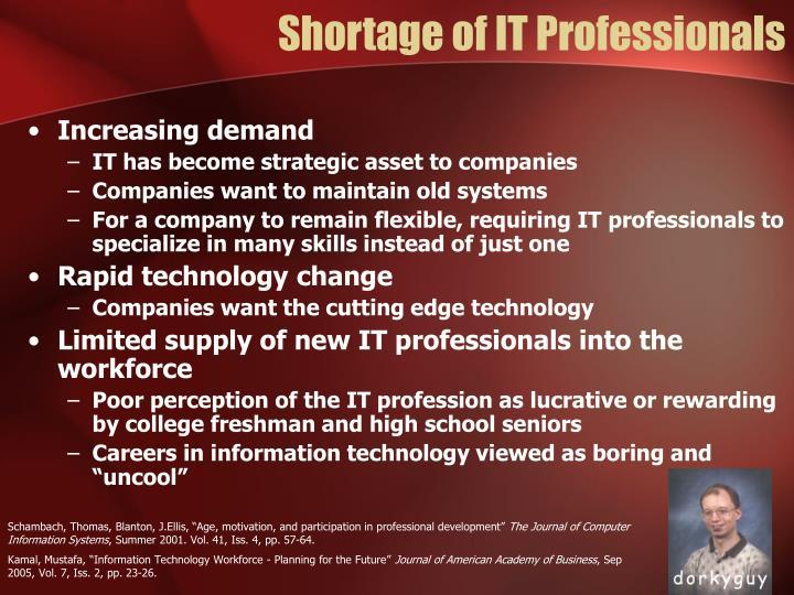 Shortage of IT Professionals