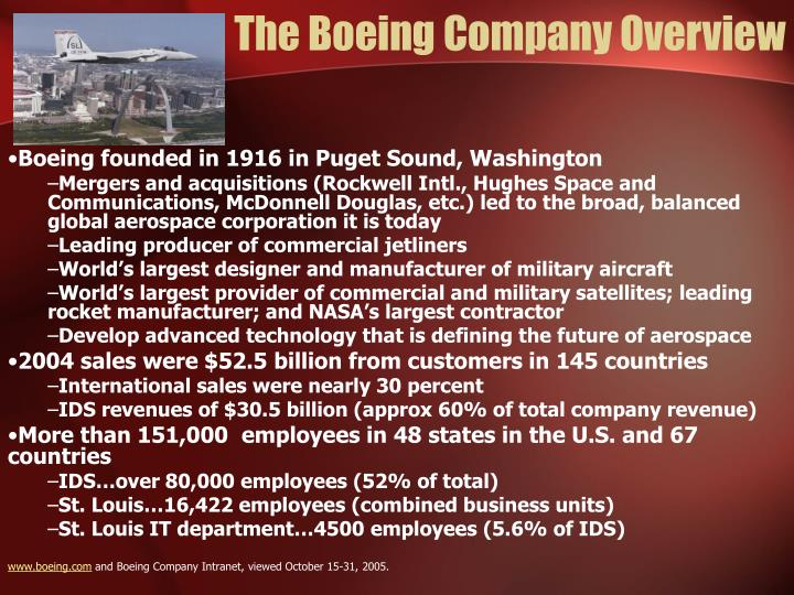 The Boeing Company Overview