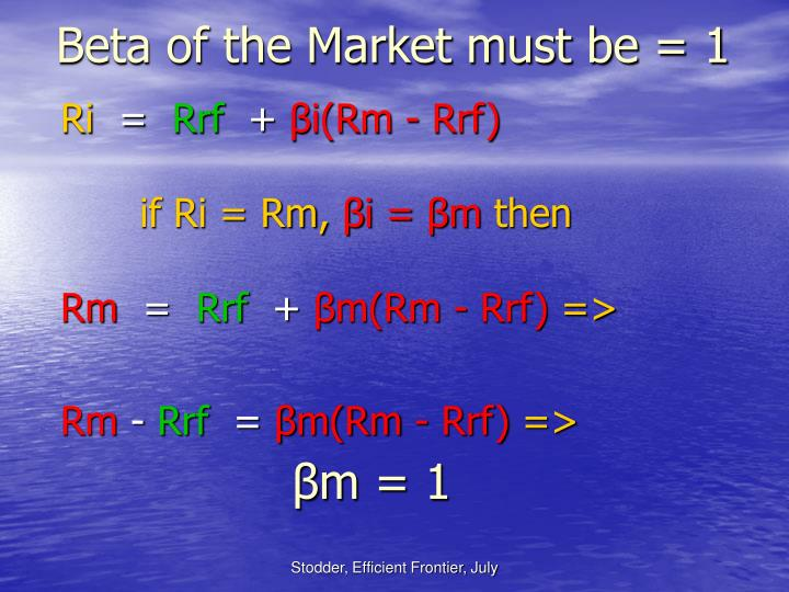 Beta of the Market must be = 1