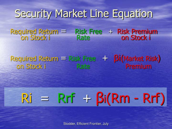 Security Market Line Equation