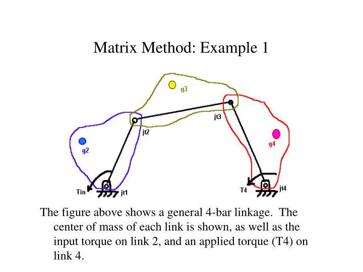 Matrix Method: Example 1