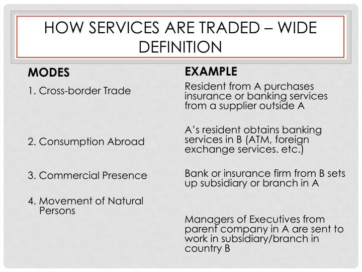 How services are traded – wide definition