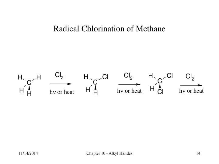 Radical Chlorination of Methane