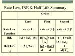 rate law ire half life summary