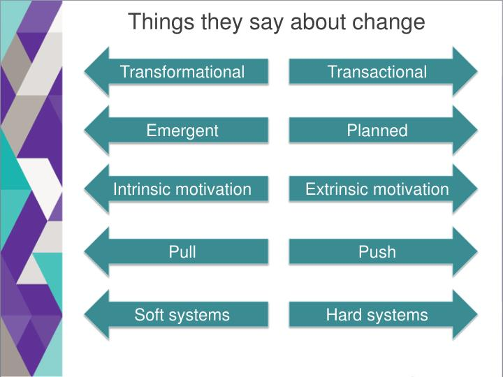 Things they say about change