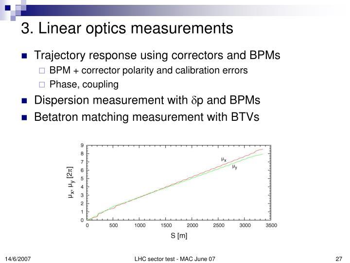 3. Linear optics measurements