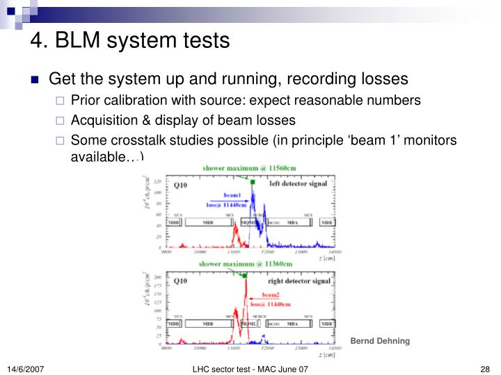 4. BLM system tests