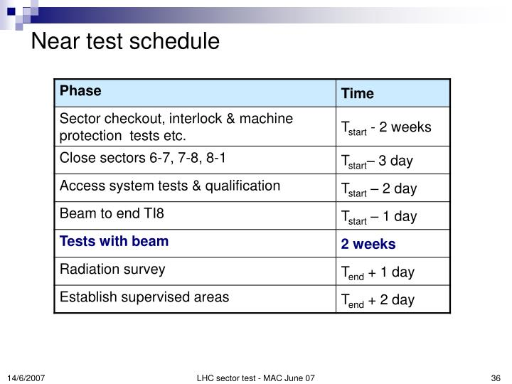 Near test schedule