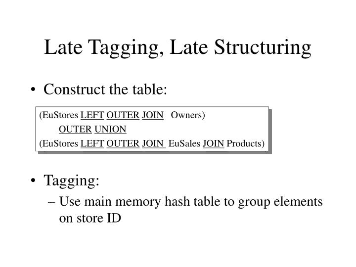 Late Tagging, Late Structuring